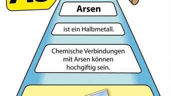 Unsere Chemischen Elemente Arsen Digital